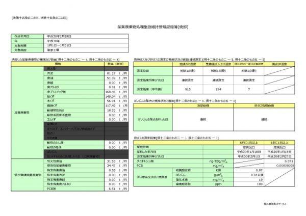 平成30年 篠原工場 維持管理記録簿のサムネイル