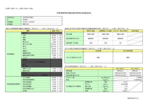 平成31年 篠原工場 維持管理記録簿のサムネイル